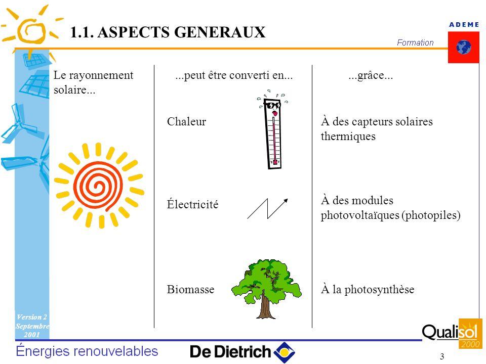 1.1. ASPECTS GENERAUX Le rayonnement solaire...