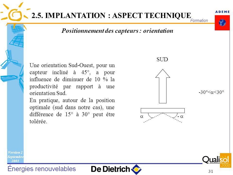 Positionnement des capteurs : orientation