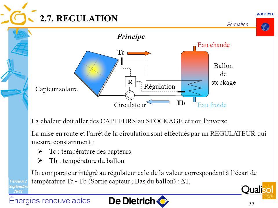 2.7. REGULATION La chaleur doit aller des CAPTEURS au STOCKAGE et non l inverse.