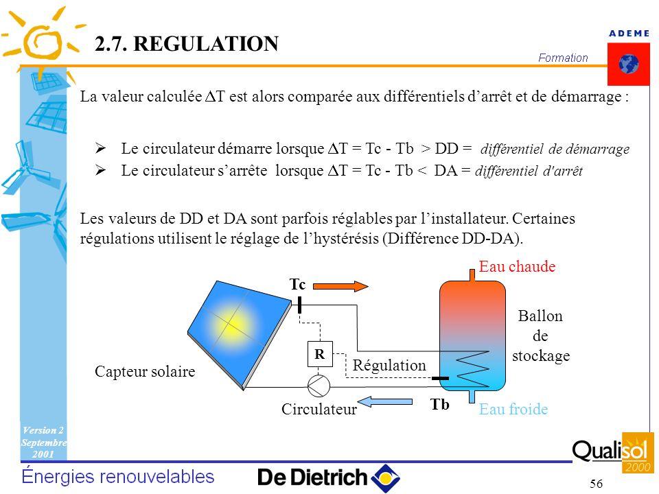 2.7. REGULATION La valeur calculée DT est alors comparée aux différentiels d'arrêt et de démarrage :
