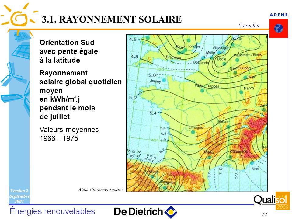3.1. RAYONNEMENT SOLAIRE Atlas Européen solaire. Orientation Sud avec pente égale à la latitude.