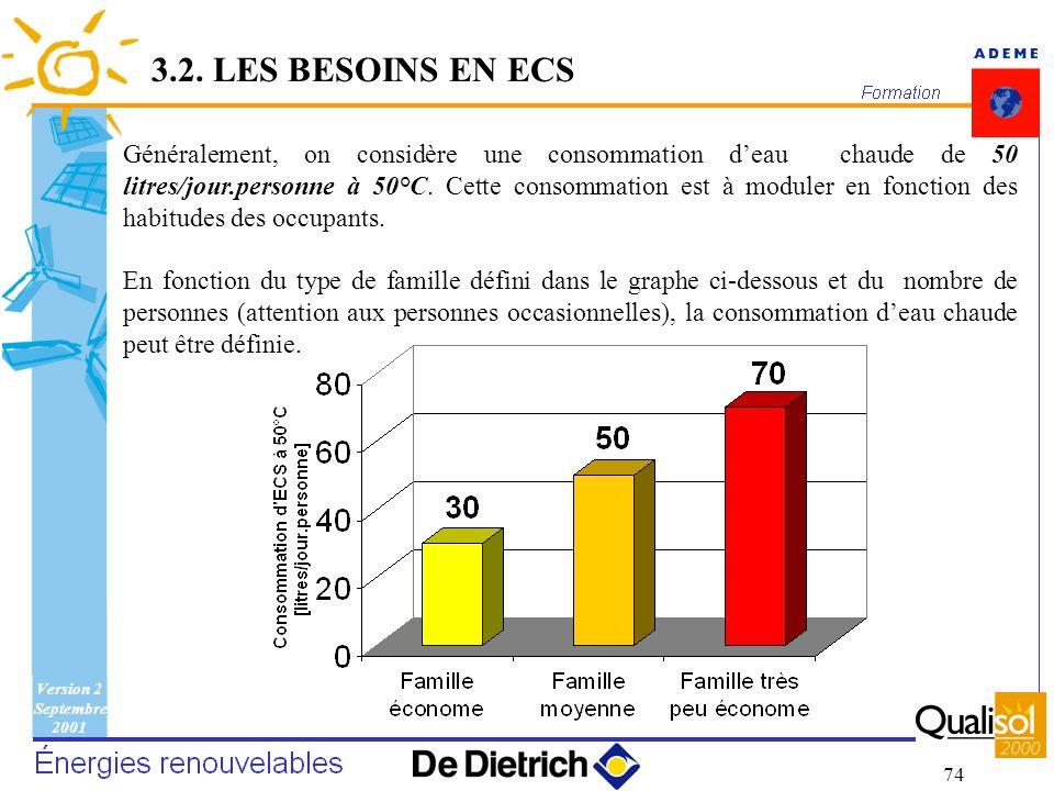 3.2. LES BESOINS EN ECS