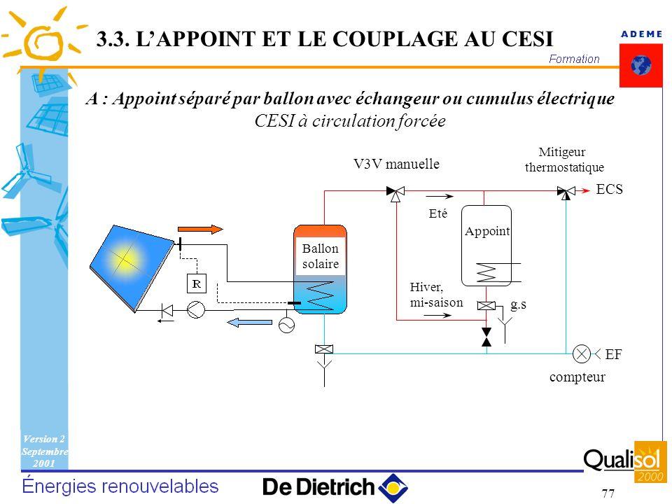 A : Appoint séparé par ballon avec échangeur ou cumulus électrique