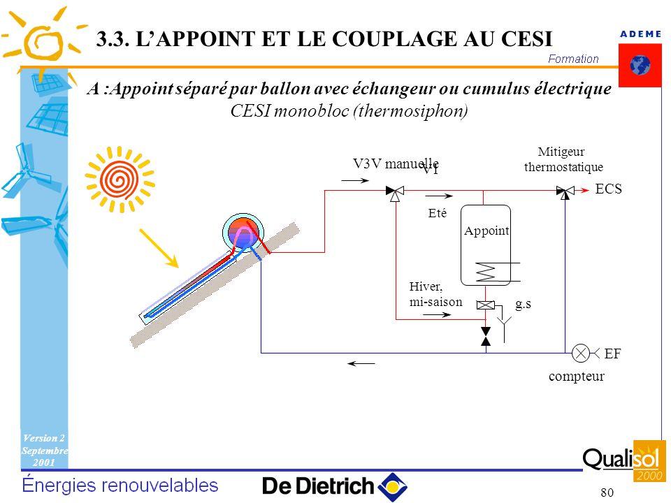 A :Appoint séparé par ballon avec échangeur ou cumulus électrique