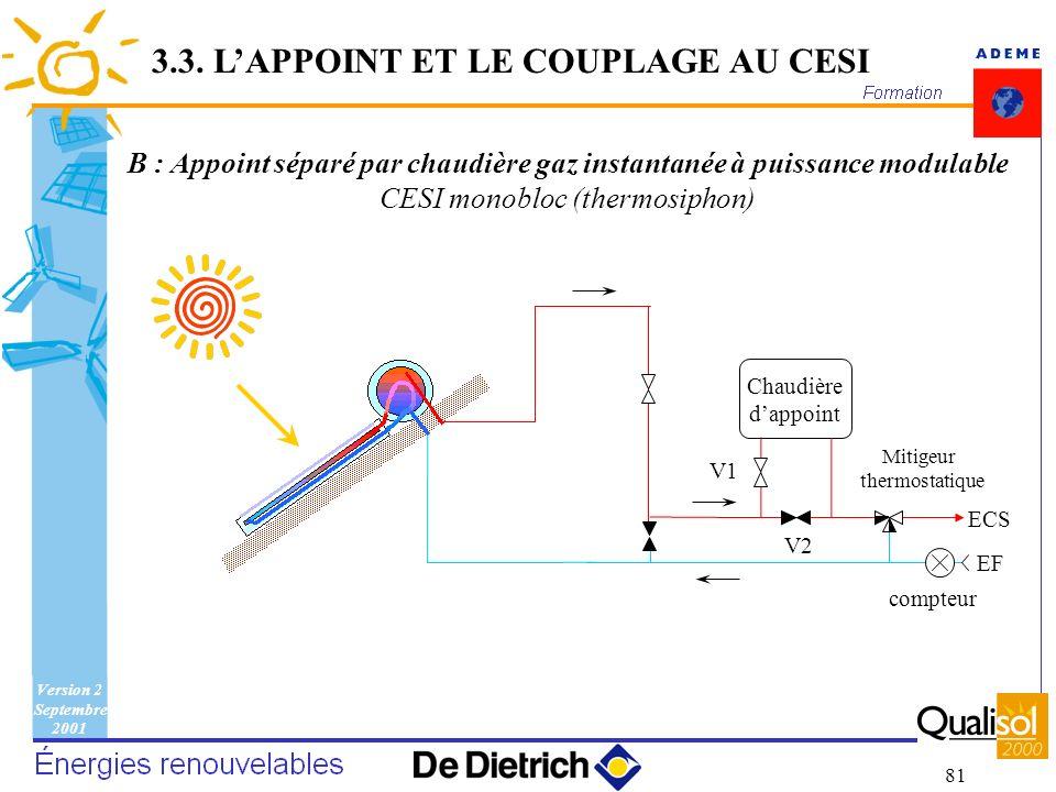 B : Appoint séparé par chaudière gaz instantanée à puissance modulable