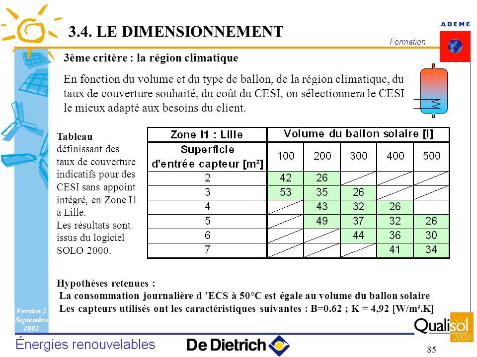 3.4. LE DIMENSIONNEMENT 3ème critère : la région climatique