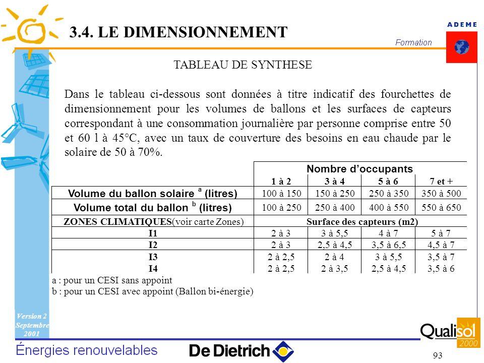3.4. LE DIMENSIONNEMENT TABLEAU DE SYNTHESE