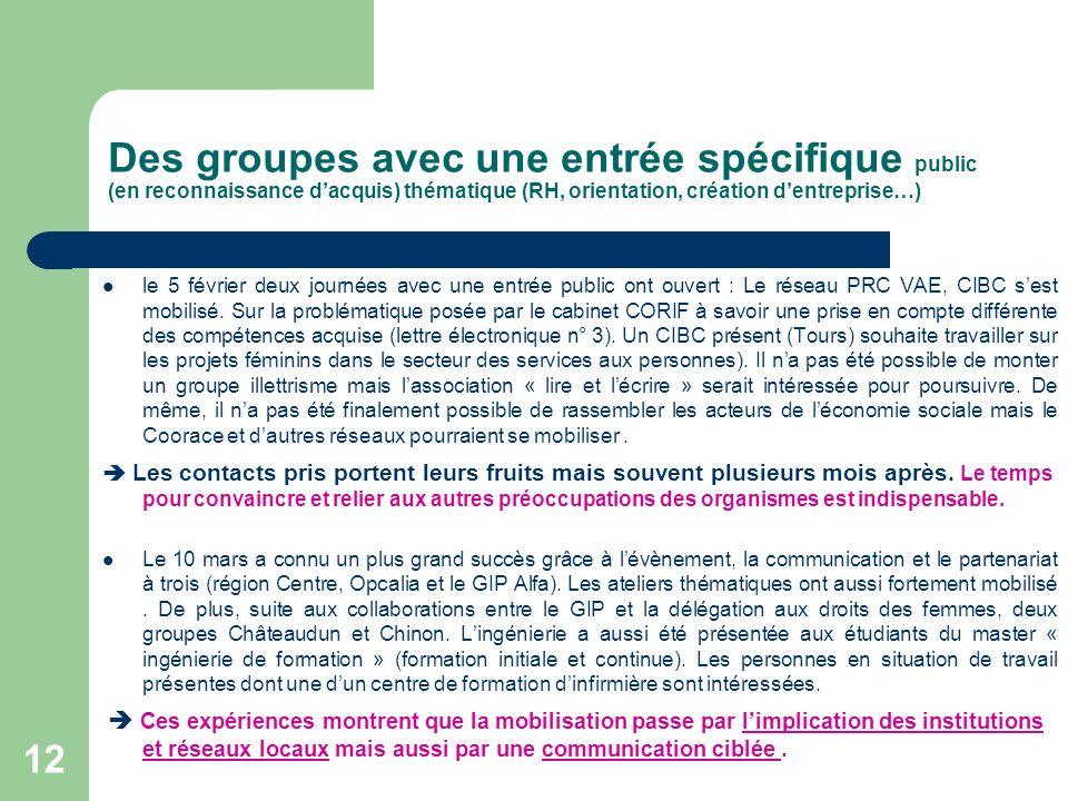 Des groupes avec une entrée spécifique public (en reconnaissance d'acquis) thématique (RH, orientation, création d'entreprise…)