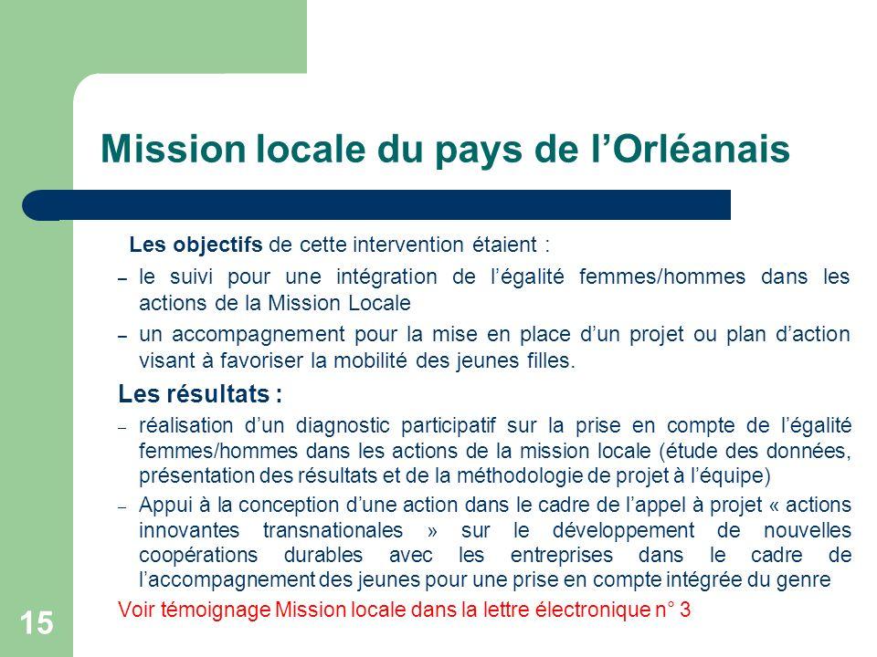 Mission locale du pays de l'Orléanais