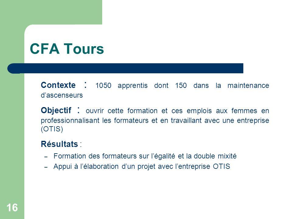 CFA Tours Contexte : 1050 apprentis dont 150 dans la maintenance d'ascenseurs.