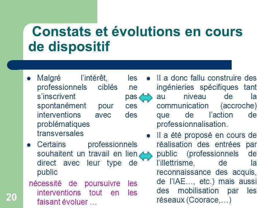 Constats et évolutions en cours de dispositif