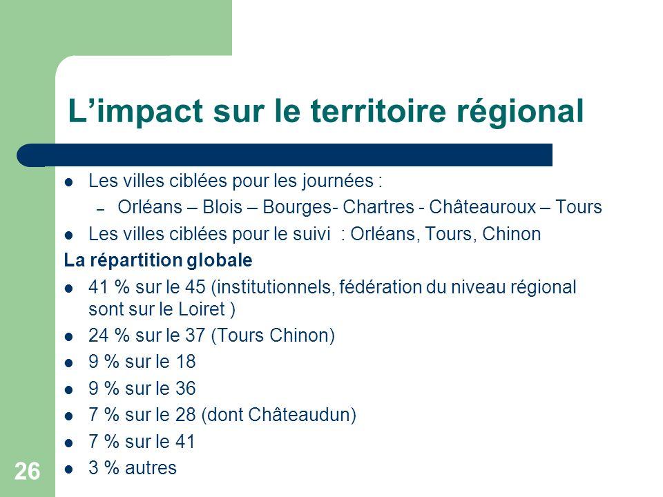L'impact sur le territoire régional