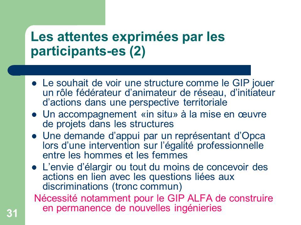 Les attentes exprimées par les participants-es (2)