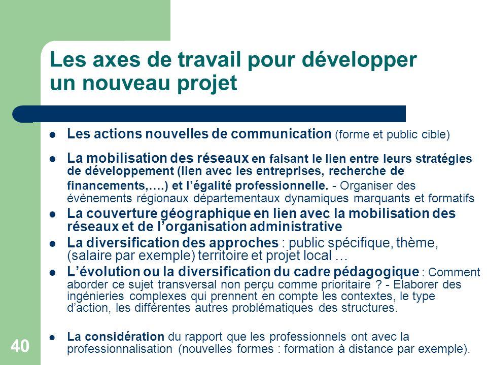 Les axes de travail pour développer un nouveau projet