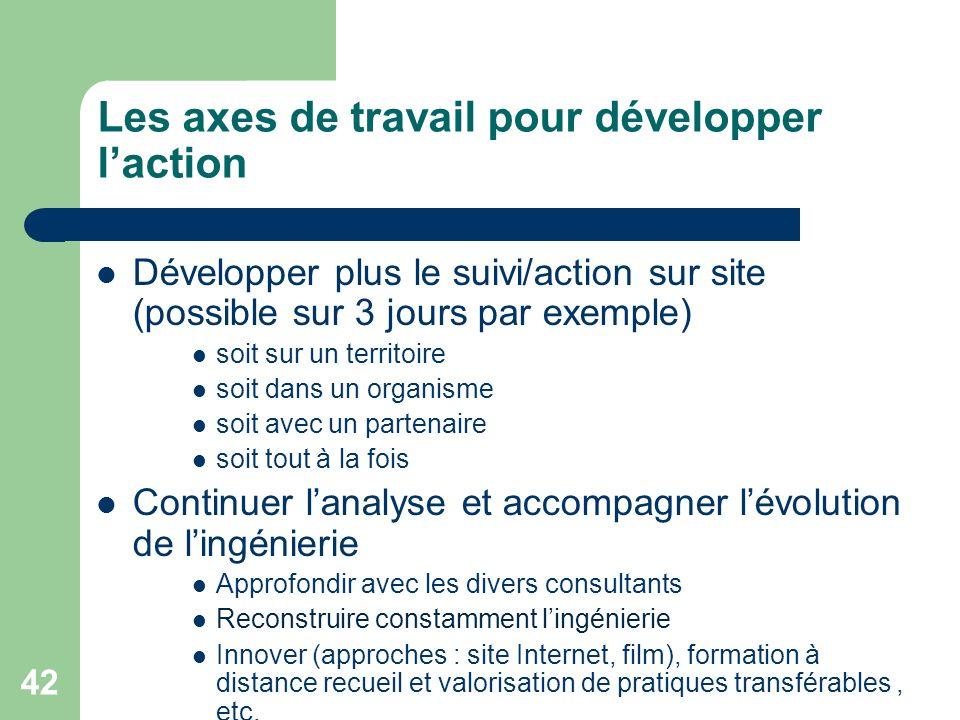 Les axes de travail pour développer l'action