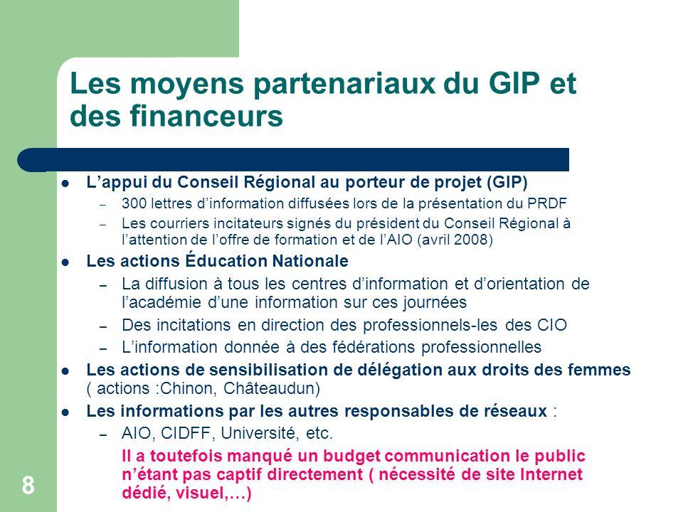 Les moyens partenariaux du GIP et des financeurs