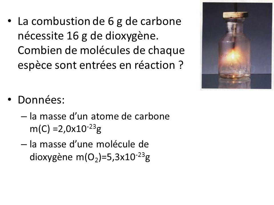 La combustion de 6 g de carbone nécessite 16 g de dioxygène