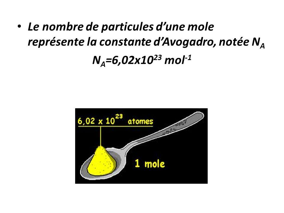 Le nombre de particules d'une mole représente la constante d'Avogadro, notée NA