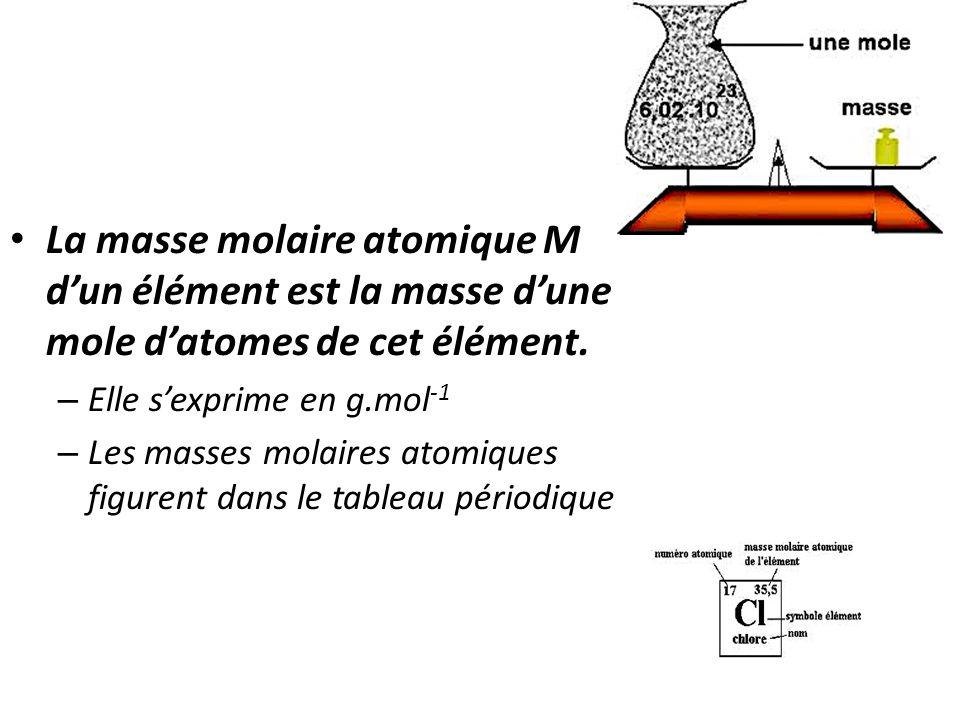 La masse molaire atomique M d'un élément est la masse d'une mole d'atomes de cet élément.