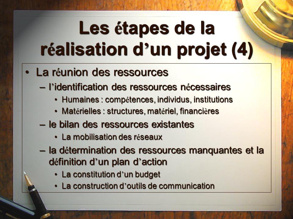 Les étapes de la réalisation d'un projet (4)