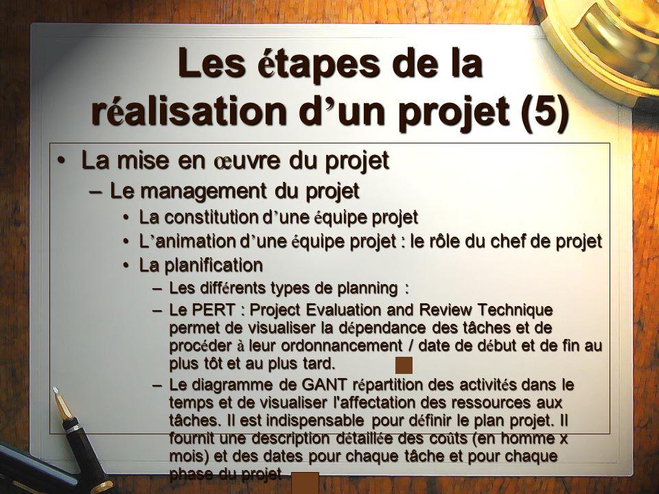 Les étapes de la réalisation d'un projet (5)