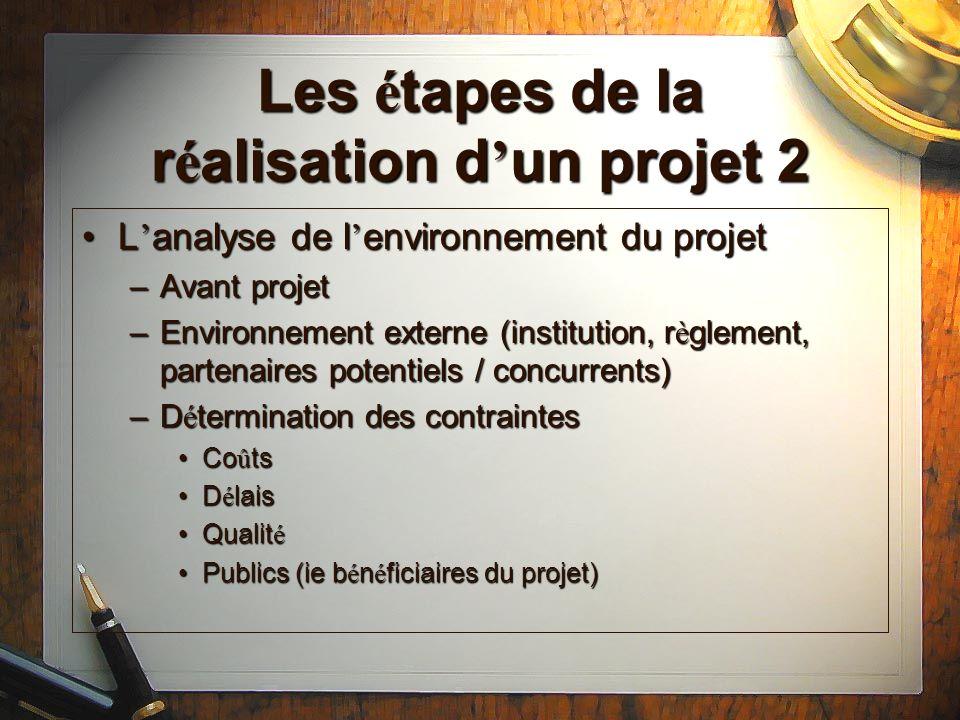 Les étapes de la réalisation d'un projet 2