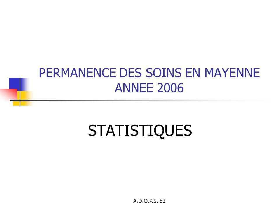 PERMANENCE DES SOINS EN MAYENNE ANNEE 2006