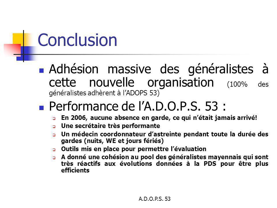 Conclusion Adhésion massive des généralistes à cette nouvelle organisation (100% des généralistes adhèrent à l'ADOPS 53)