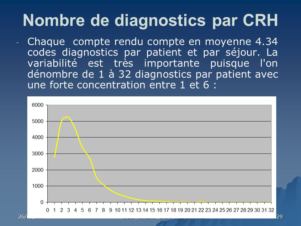 Nombre de diagnostics par CRH