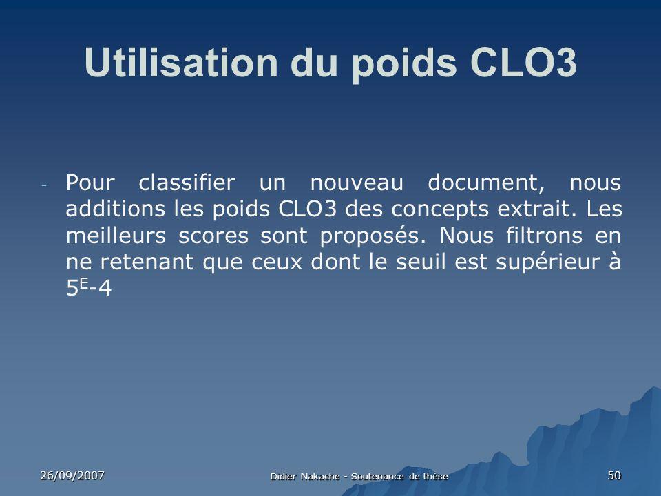 Utilisation du poids CLO3