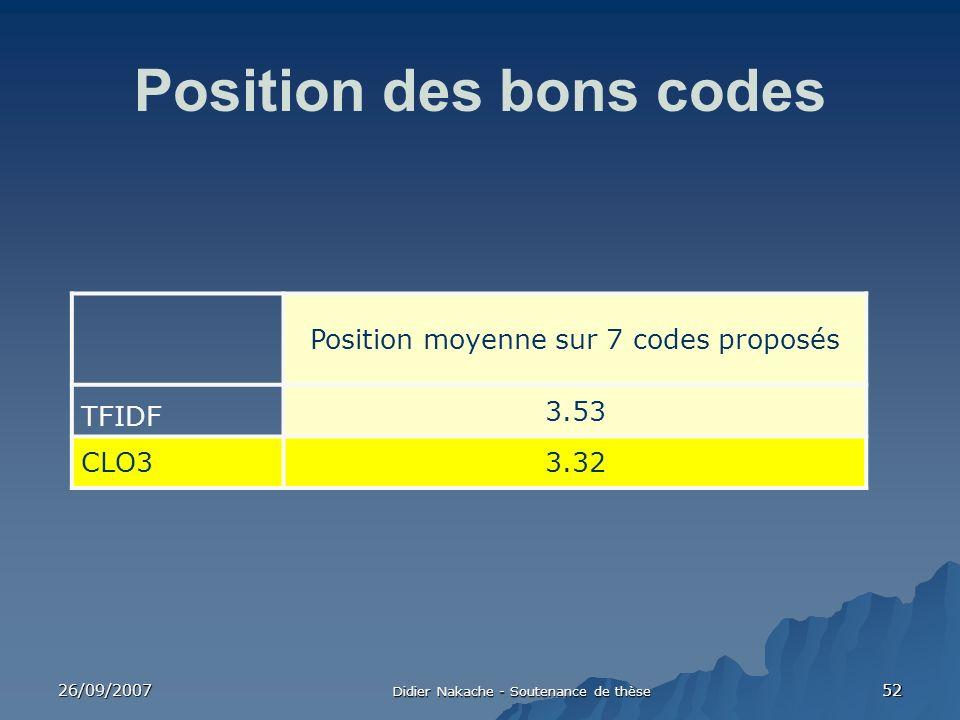 Position des bons codes