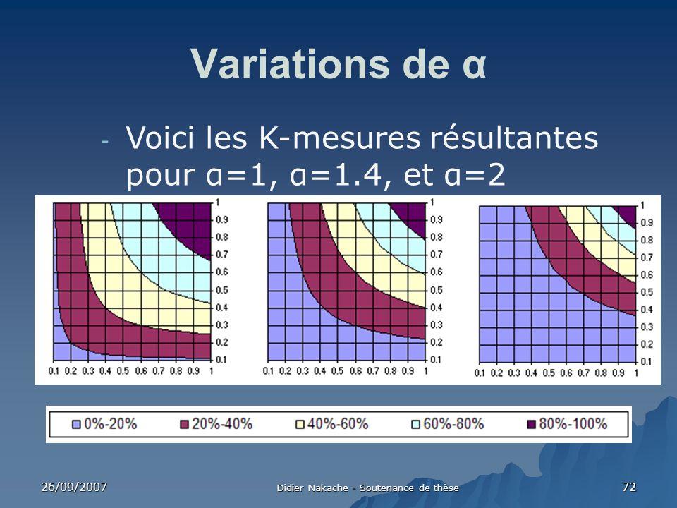 Didier Nakache - Soutenance de thèse