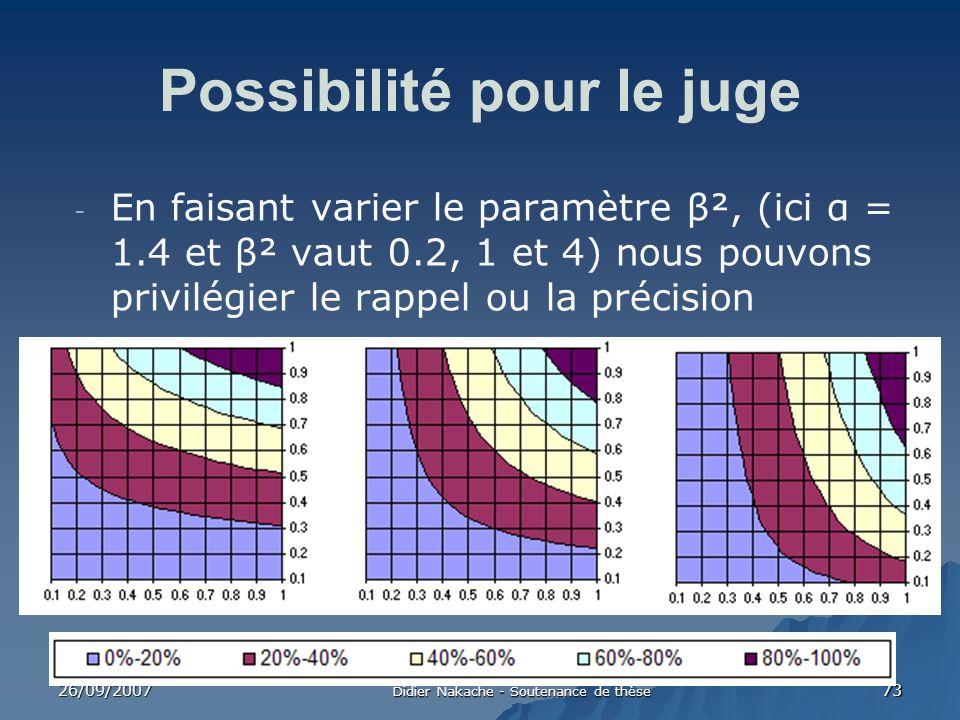Possibilité pour le juge