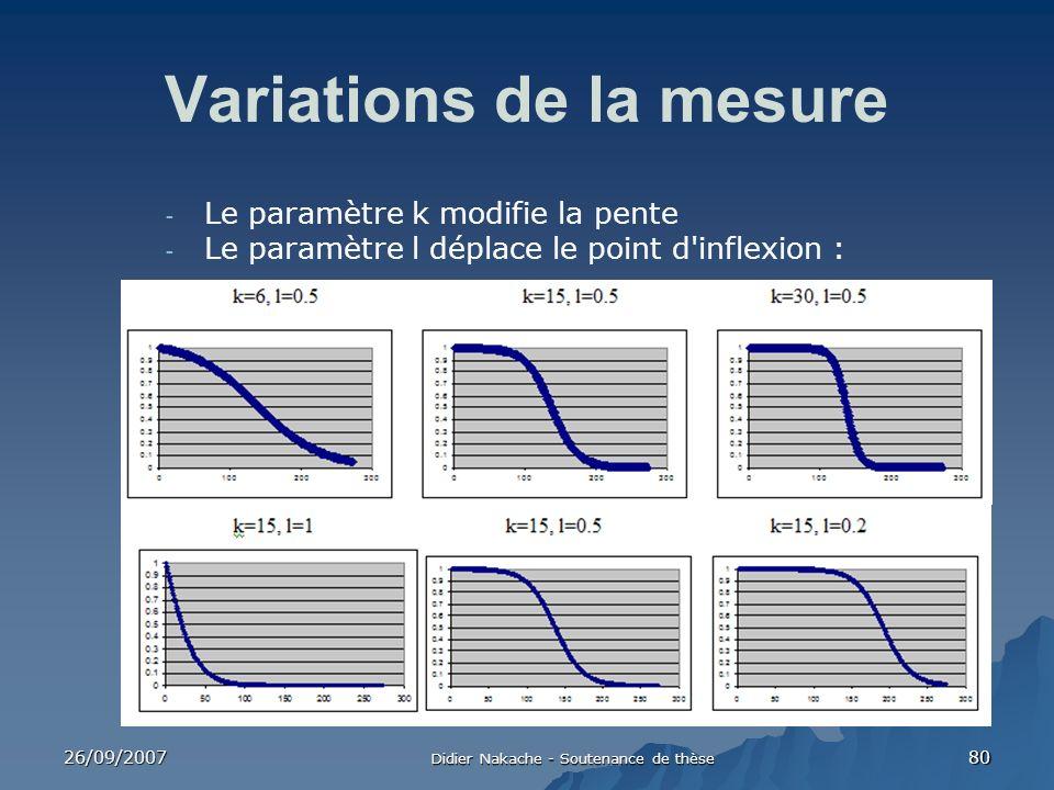 Variations de la mesure