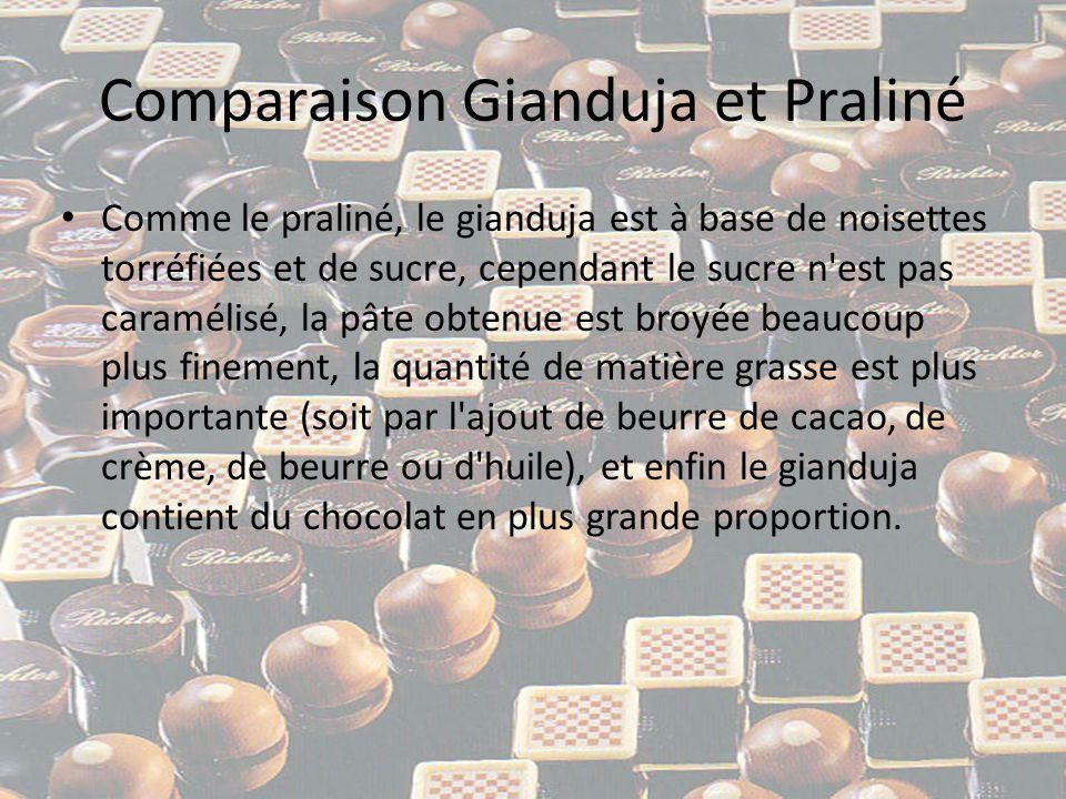Comparaison Gianduja et Praliné