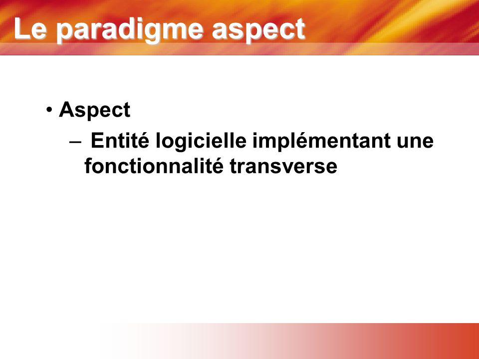 Le paradigme aspect Aspect
