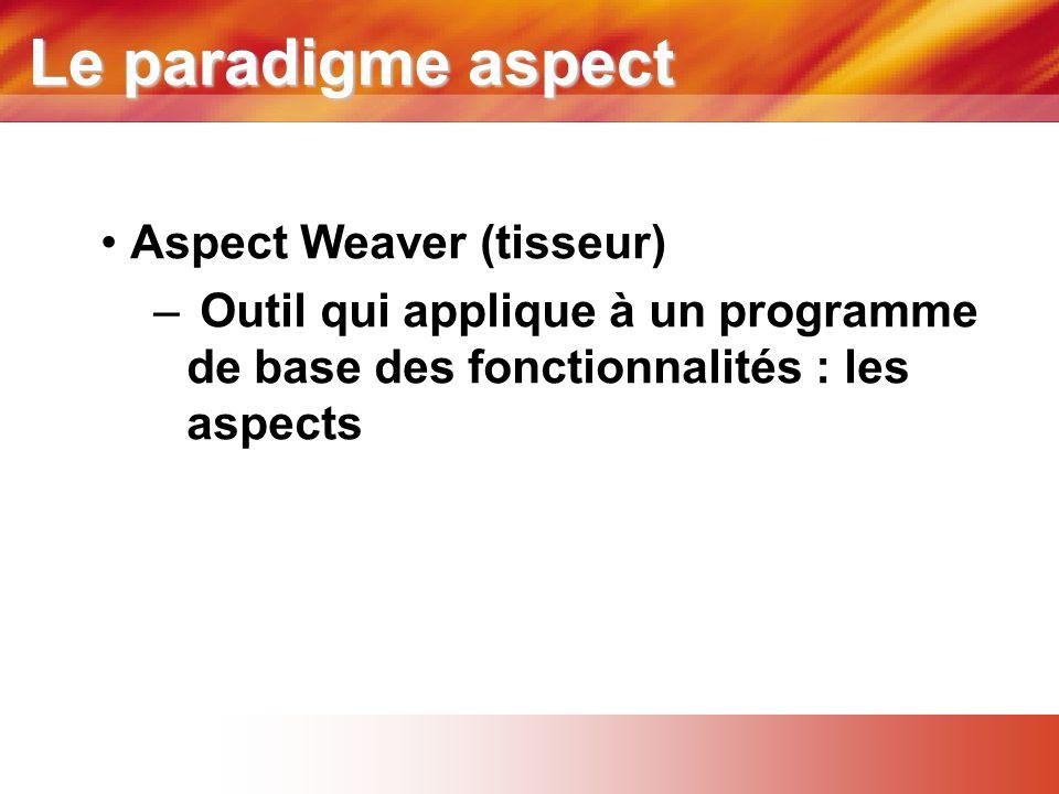 Le paradigme aspect Aspect Weaver (tisseur)