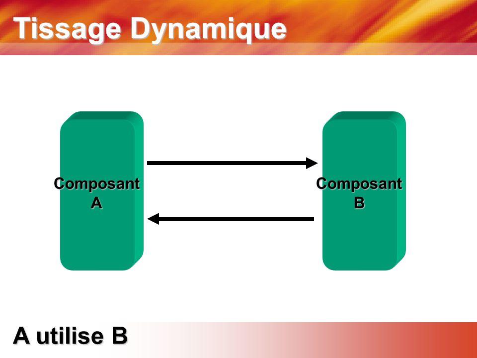 Tissage Dynamique Composant A Composant B A utilise B