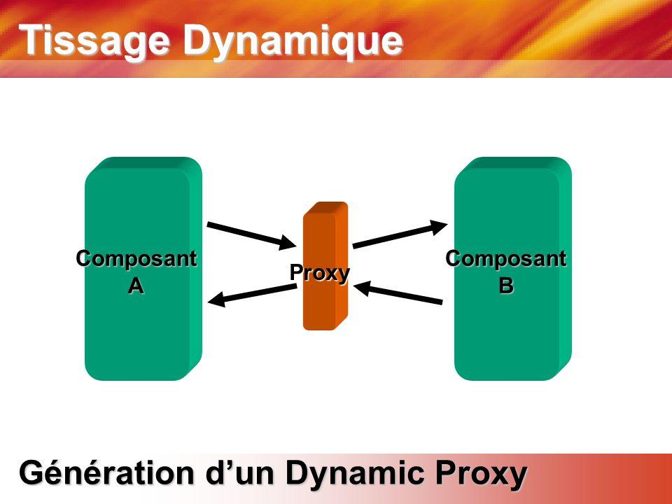 Tissage Dynamique Génération d'un Dynamic Proxy Proxy Composant A