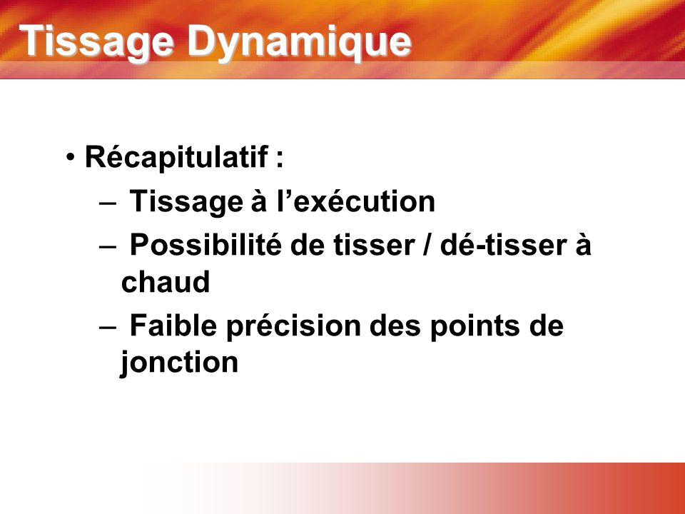 Tissage Dynamique Récapitulatif : Tissage à l'exécution