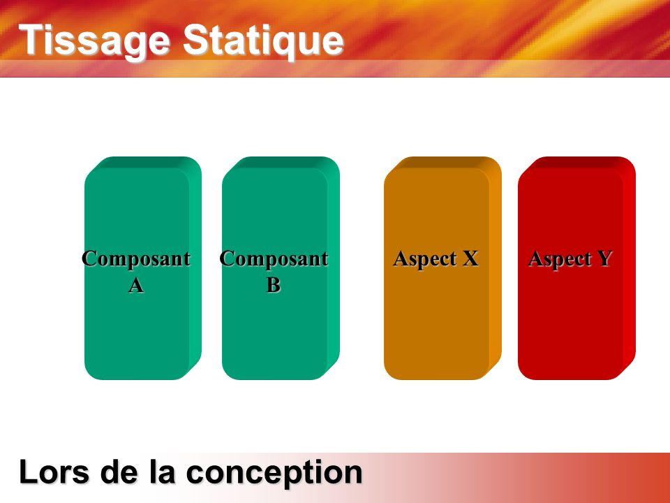 Tissage Statique Lors de la conception Composant A Composant B