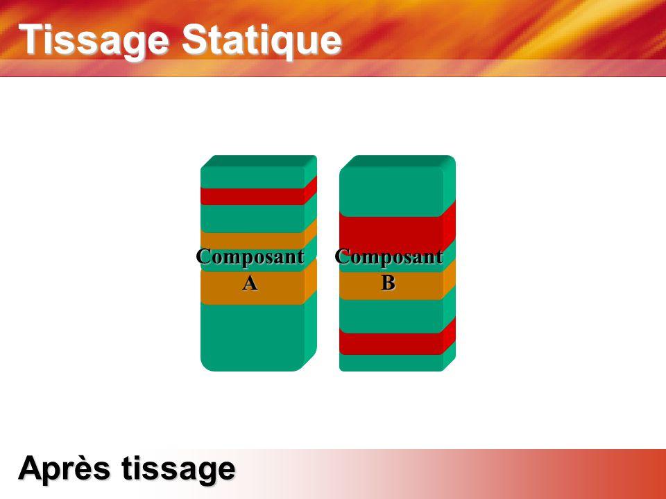 Tissage Statique Composant A Composant B Après tissage