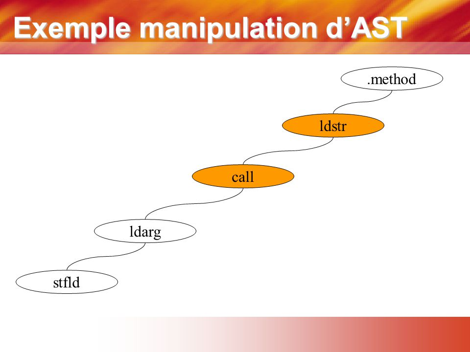 Exemple manipulation d'AST