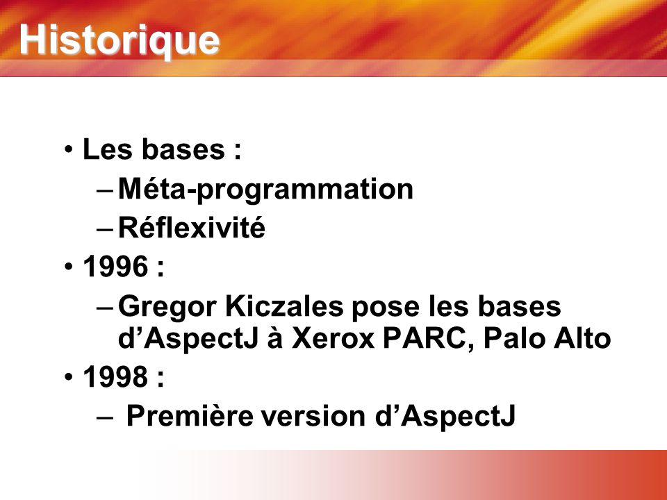 Historique Les bases : Méta-programmation Réflexivité 1996 :