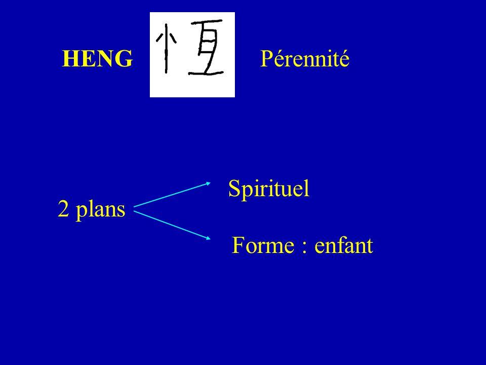 HENG Pérennité Spirituel 2 plans Forme : enfant