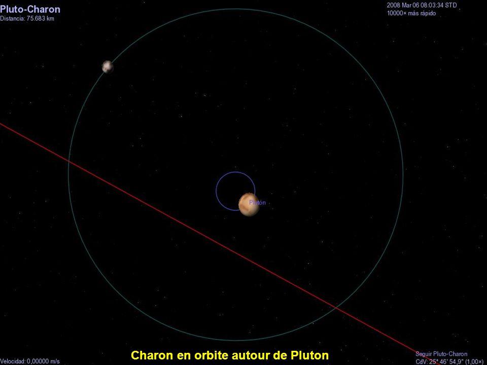 Charon en orbite autour de Pluton
