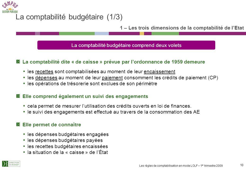 La comptabilité budgétaire (1/3)