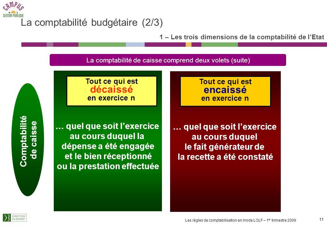 La comptabilité budgétaire (2/3)