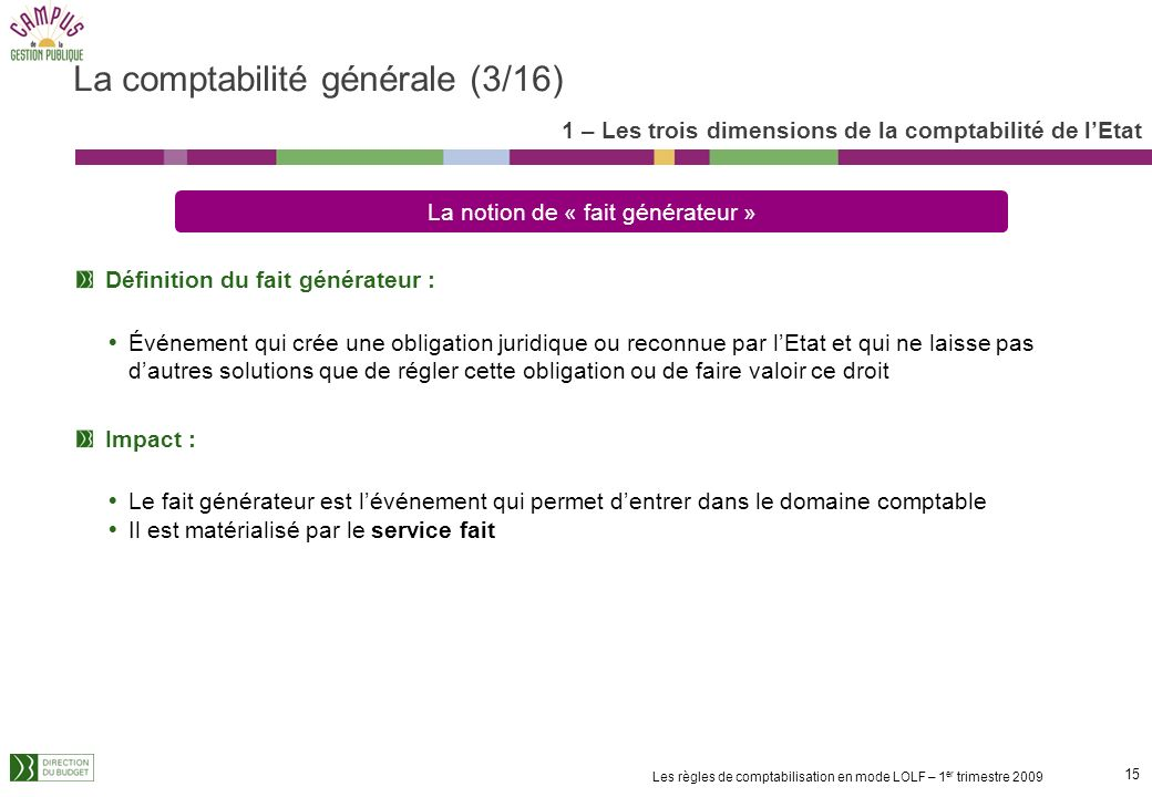 La comptabilité générale (3/16)