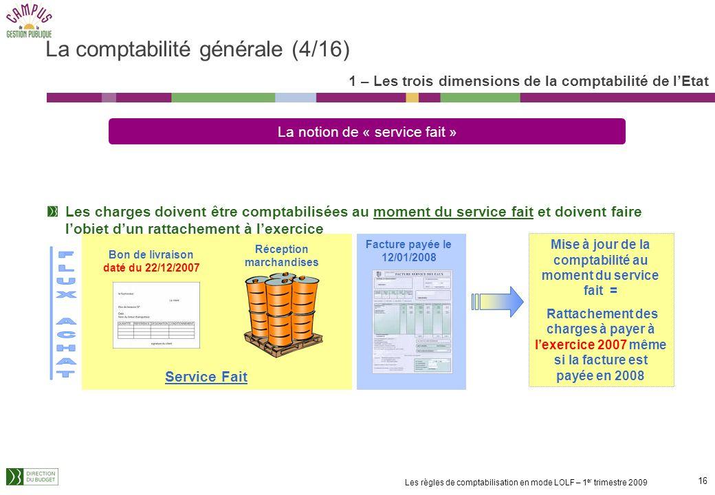 La comptabilité générale (4/16)